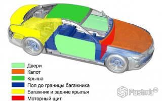 Как сделать шумоизоляцию автомобиля правильно