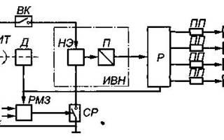 Системы зажигания бензиновых двигателей