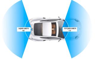 Лучшие модели автомобильных видеорегистраторов на 4 камеры