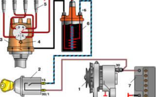 Установка и регулировка зажигания ВАЗ 2101