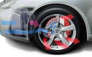 Уход за тормозной системой автомобиля
