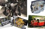 Сколько осталось жить двигателям внутреннего сгорания
