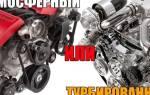 Атмосферный или турбированный двигатель — какой лучше?