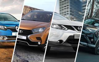 Самые ожидаемые автомобили 2018 года