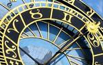 Автомобильный гороскоп на неделю с 10 по 16 декабря